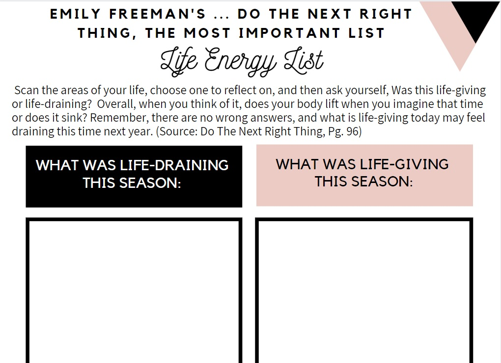 LifeEnergyList_LifebyWyetha
