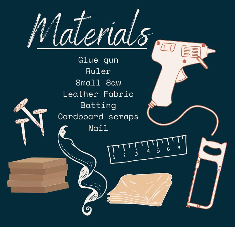 Miniature Sofa Materials Graphic