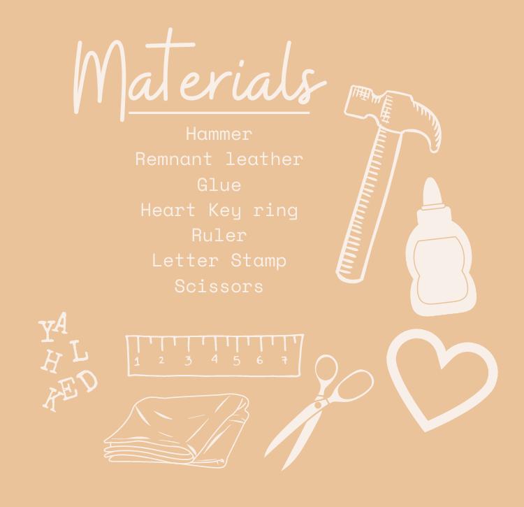 materials sheet